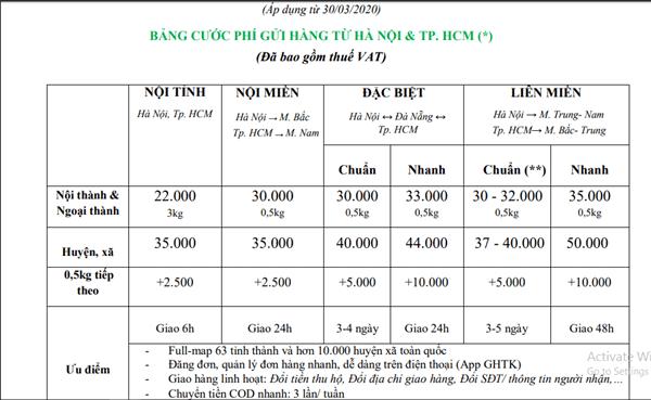 Chi phí vận chuyển của Giao hàng tiết kiệm