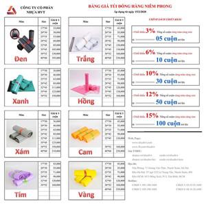 Bảng giá túi gói hàng chi tiết